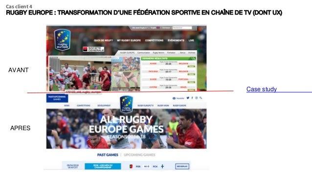 Case study RUGBY EUROPE : TRANSFORMATION D'UNE FÉDÉRATION SPORTIVE EN CHAÎNE DE TV (DONT UX) Cas client 4 AVANT APRES