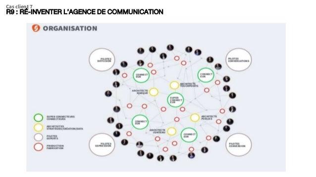 R9 : RÉ-INVENTER L'AGENCE DE COMMUNICATION Cas client 7