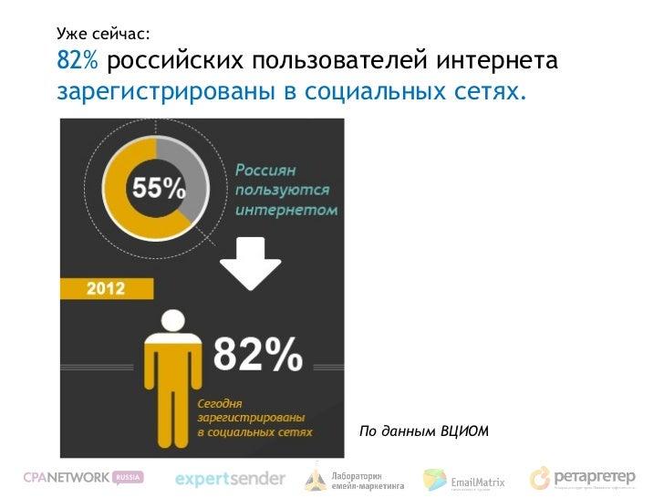 Уже сейчас:82% российских пользователей интернетазарегистрированы в социальных сетях.                      По данным ВЦИОМ