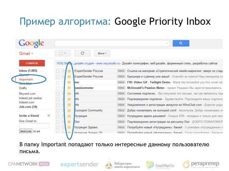 Пример алгоритма: Google Priority InboxВ папку Important попадают только интересные данному пользователюписьма.