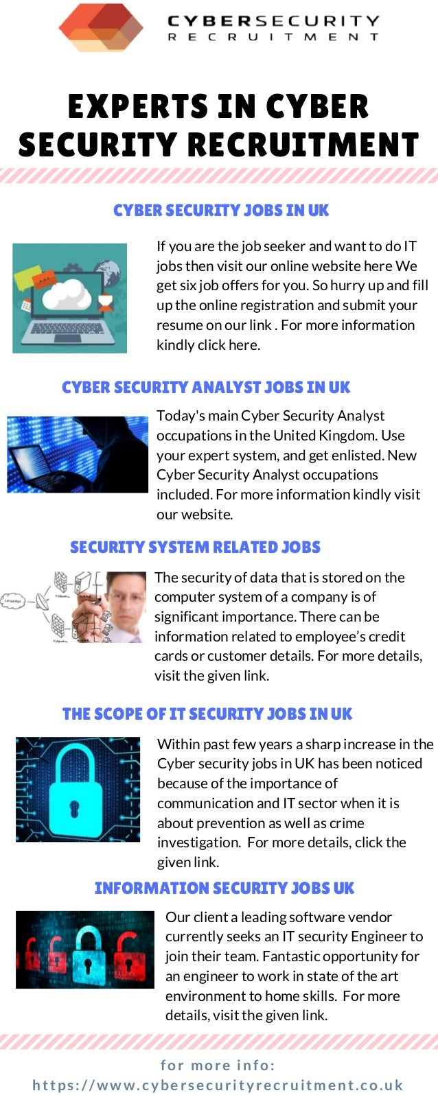 Experts in cyber security recruitment