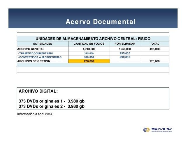 Acervo Documental UNIDADES DE ALMACENAMIENTO ARCHIVO CENTRAL: FISICO ACTIVIDADES CANTIDAD EN FOLIOS POR ELIMINAR TOTALACTI...