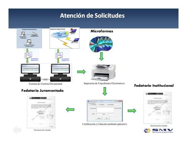 AtencióndeSolicitudesAtencióndeSolicitudes Microformas Fedatario Institucional Fedatario Juramentado
