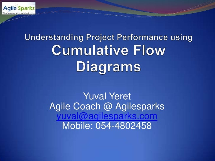 Understanding Project Performance usingCumulative Flow Diagrams<br />Yuval Yeret<br />Agile Coach @ Agilesparks<br />yuval...