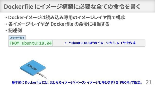 dockerfile 命令
