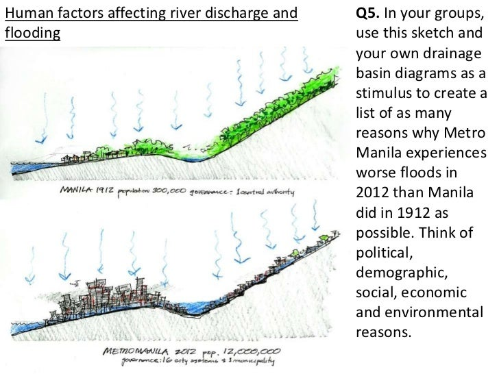 Human and physical factors affecting the River Nile's discharge Essay