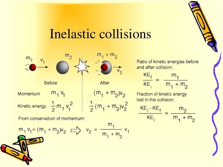 Explaining ideal gas behavior