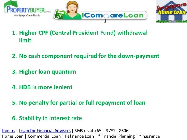 Cash advance to pay mortgage picture 10