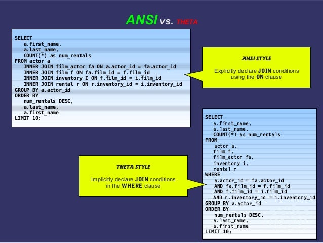 ANSI vs. THETASELECTa.first_name,a.last_name,COUNT(*) as num_rentalsFROM actor aINNER JOIN film_actor fa ON a.actor_id = f...