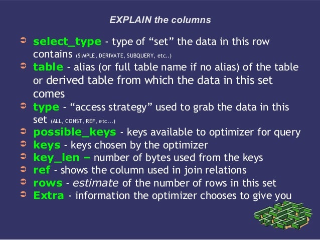 """EXPLAIN the columns➲ select_type - type of """"set"""" the data in this rowcontains (SIMPLE, DERIVATE, SUBQUERY, etc..)➲ table -..."""