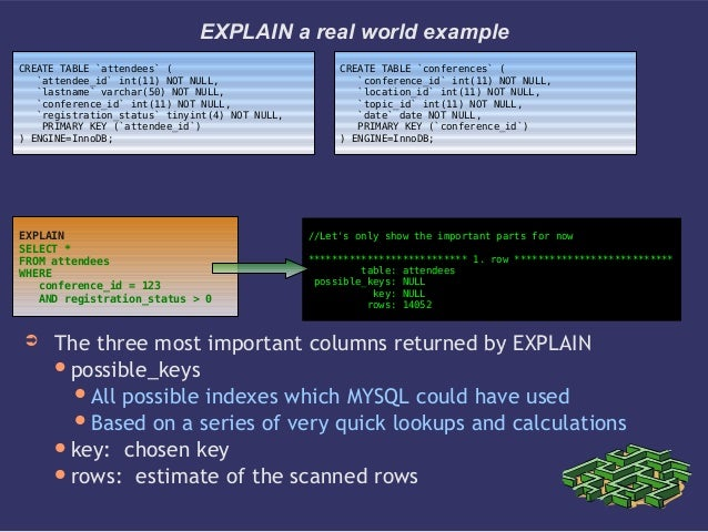EXPLAIN a real world exampleCREATE TABLE `attendees` (`attendee_id` int(11) NOT NULL,`lastname` varchar(50) NOT NULL,`conf...