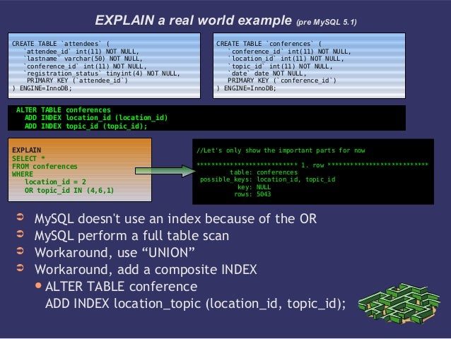 EXPLAIN a real world example (pre MySQL 5.1)➲ MySQL doesnt use an index because of the OR➲ MySQL perform a full table scan...