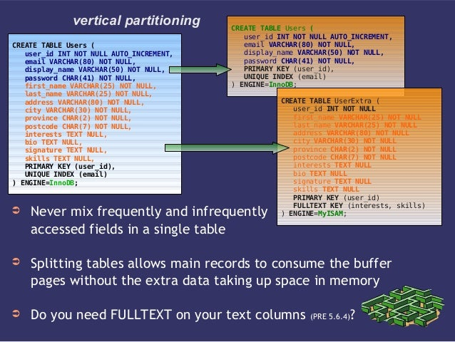 vertical partitioning➲ Never mix frequently and infrequentlyaccessed fields in a single table➲ Splitting tables allows mai...