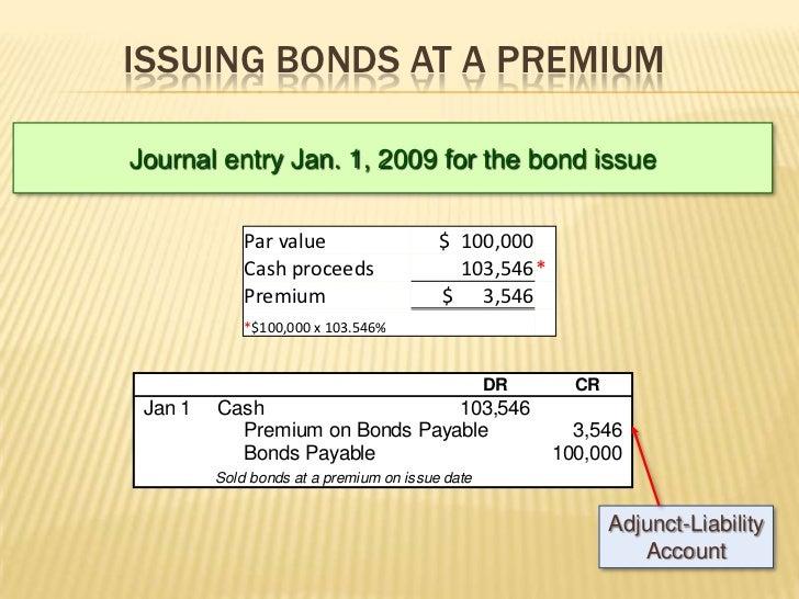 calculating bond premium