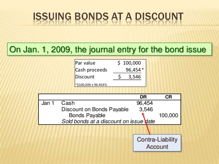 about bond issue How to issue corporate bonds corporate bonds are a financial tool that a corporation uses to raise funding they are an alternative to acquiring loans.