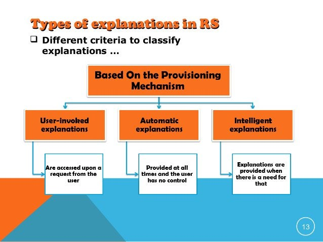 Types of explanations in RS  Different criteria to classify explanations …  13