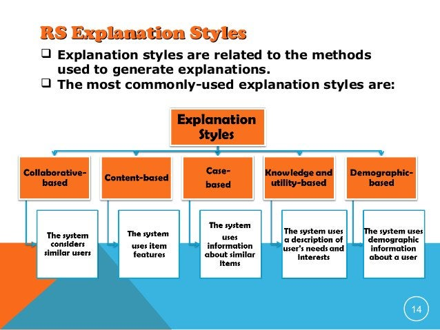 RS Explanation Styles  Explanation styles are related to the methods used to generate explanations.  The most commonly-u...