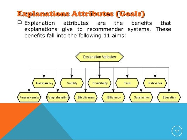 Explanations Attributes (Goals)  Explanation attributes are the benefits that explanations give to recommender systems. T...