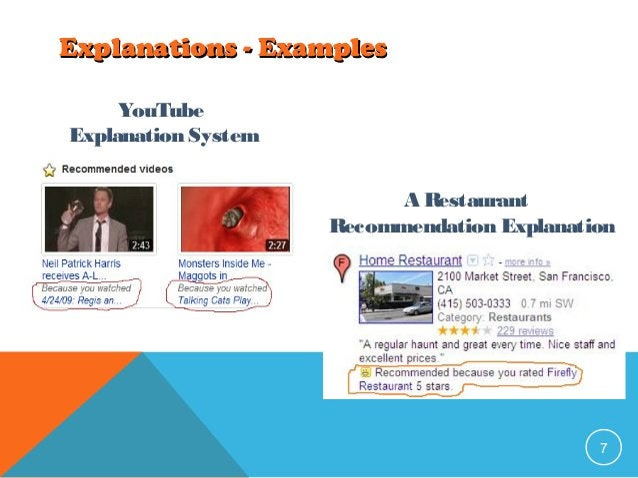Explanations - Examples YouTube Explanation System AR estaurant Recommendation Explanation  7