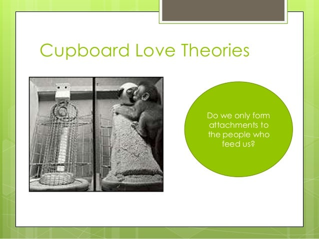 cupboard love theory Cupboard love theory cupboard love design cupboard love solihull cupboard love westhoughton cupboard love sterek no products in.