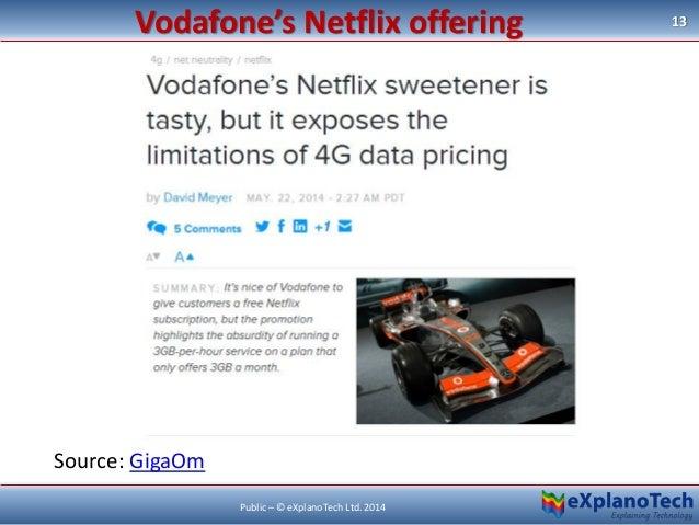 Vodafone's Netflix offering 13 Public – © eXplanoTech Ltd. 2014 Source: GigaOm