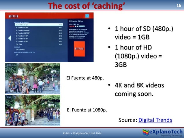• 1 hour of SD (480p.) video = 1GB • 1 hour of HD (1080p.) video = 3GB • 4K and 8K videos coming soon. 16 Public – © eXpla...
