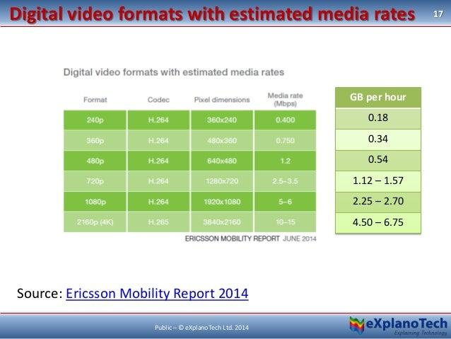 Digital video formats with estimated media rates 17 Public – © eXplanoTech Ltd. 2014 Source: Ericsson Mobility Report 2014...