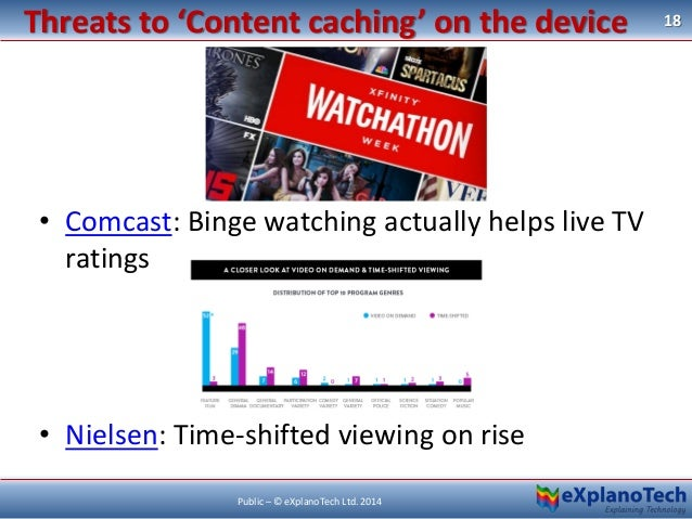 • Comcast: Binge watching actually helps live TV ratings • Nielsen: Time-shifted viewing on rise 18 Public – © eXplanoTech...
