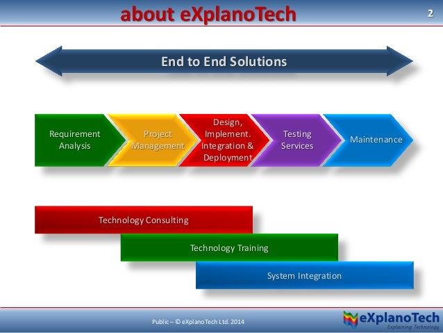 2 Public – © eXplanoTech Ltd. 2014 about eXplanoTech Requirement Analysis Project Management Design, Implement. Integratio...