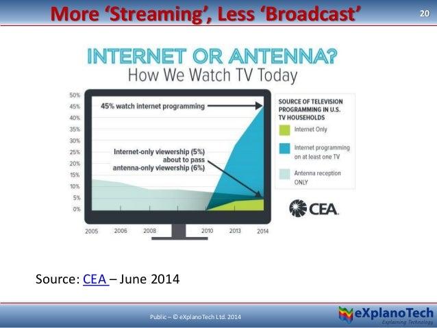 More 'Streaming', Less 'Broadcast' 20 Public – © eXplanoTech Ltd. 2014 Source: CEA – June 2014