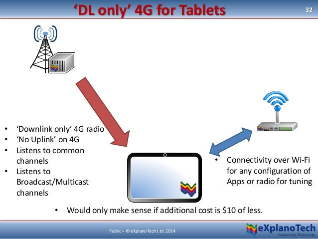 'DL only' 4G for Tablets 32 Public – © eXplanoTech Ltd. 2014 • 'Downlink only' 4G radio • 'No Uplink' on 4G • Listens to c...