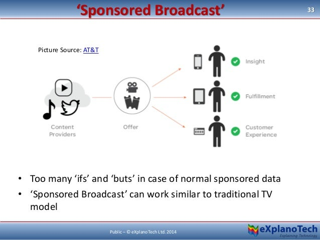 'Sponsored Broadcast' 33 Public – © eXplanoTech Ltd. 2014 • Too many 'ifs' and 'buts' in case of normal sponsored data • '...
