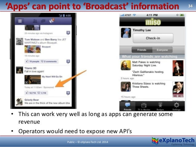 'Apps' can point to 'Broadcast' information 34 Public – © eXplanoTech Ltd. 2014 • This can work very well as long as apps ...