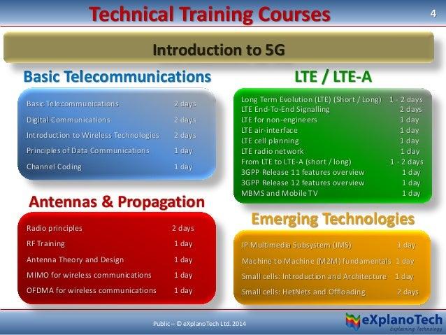 4 Public – © eXplanoTech Ltd. 2014 Technical Training Courses Long Term Evolution (LTE) (Short / Long) 1 - 2 days LTE End-...