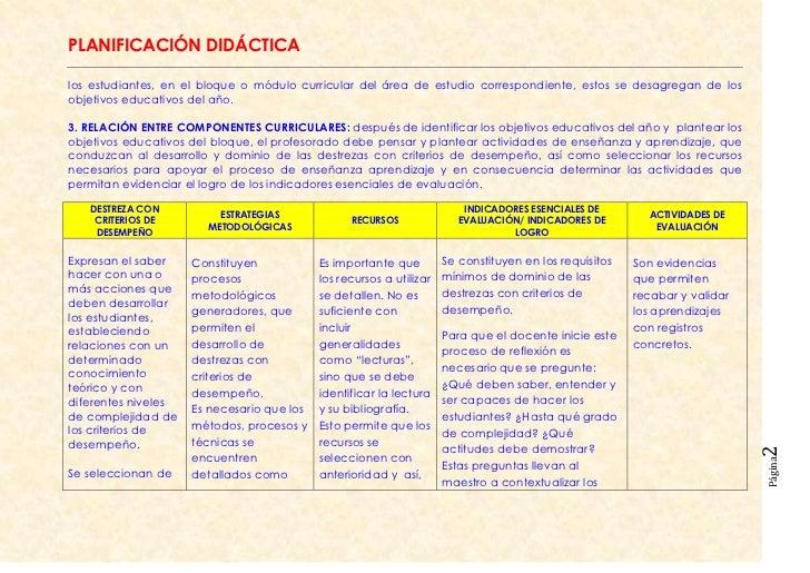 Explicación de la estructura de planificación didáctica Slide 2