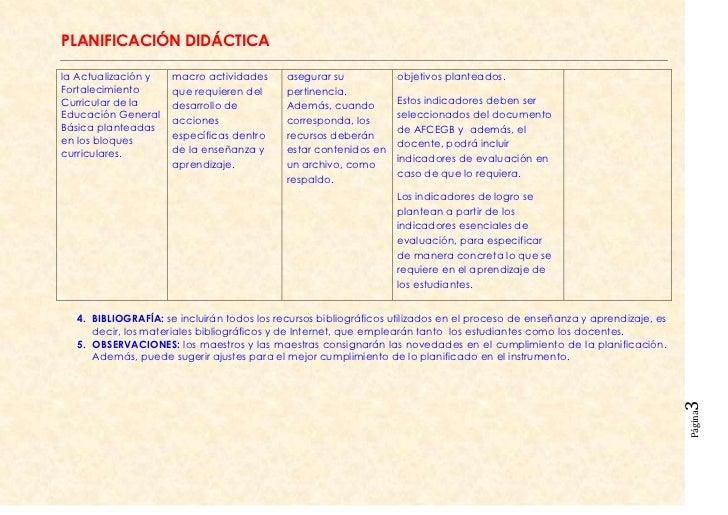 Explicación de la estructura de planificación didáctica Slide 3