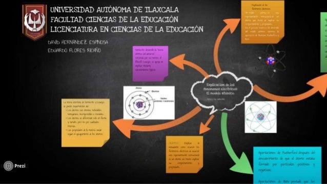 UNIVERSIDAD AUTÓNOMA DE ILAxCALA FACULTAD CIENCIAS DE LA EDUCACIÓN LICENCIATURA EN CIENCIAS DE LA EDUCACIÓN  DÑVÏÏ) PERNÁN...