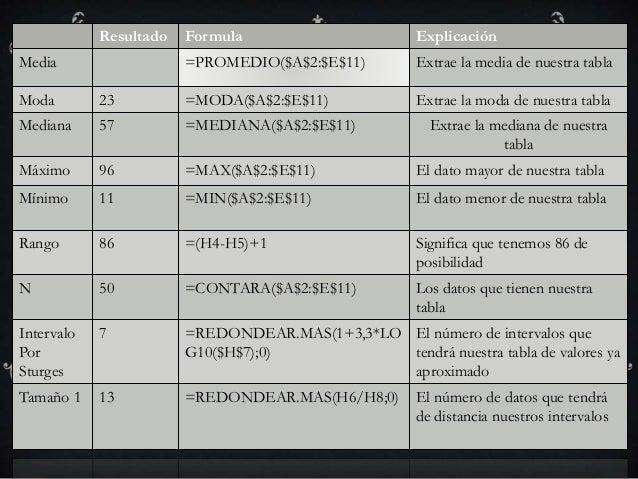 Explicacion formulas lidia felisa Slide 2