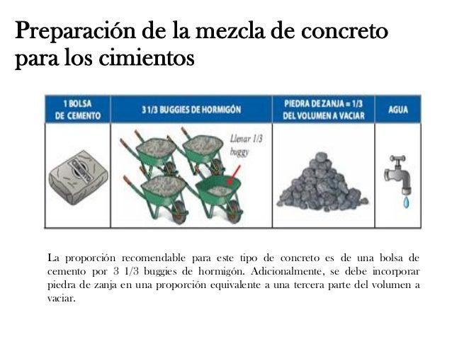 Explicaci n sobre los tipos de muros for Mezcla de hormigon