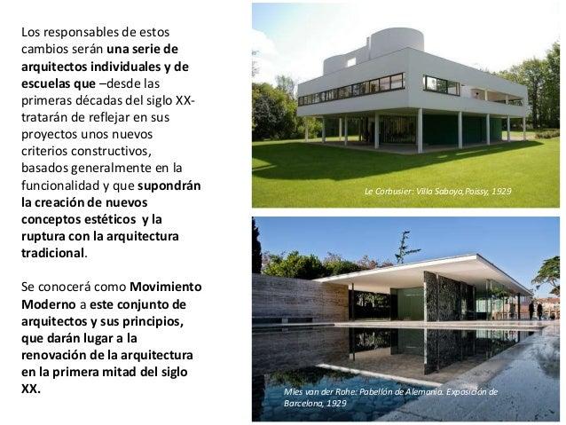 Explica el proceso de configuraci n y los rasgos for El concepto de arquitectura