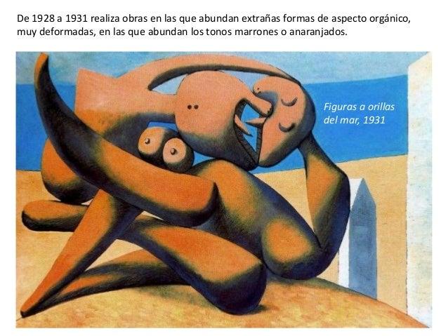 Explica La Importancia De Los Pintores Españoles Picasso Miró Y Dalí