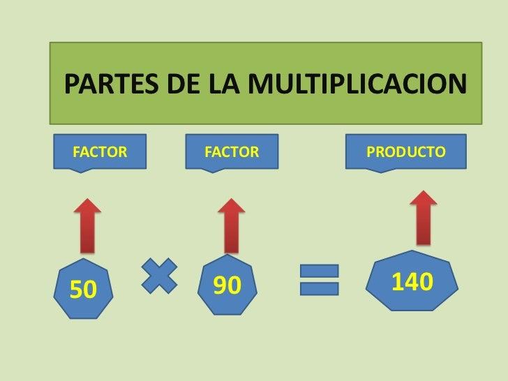 PARTES DE LA MULTIPLICACIONFACTOR   FACTOR     PRODUCTO50       90           140