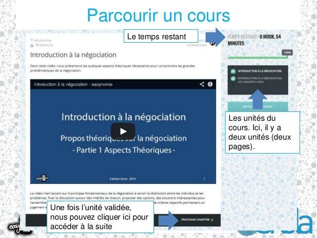 Parcourir un cours  Le temps restant  Eskola.franciaintezet.hu - 2014 –Tous droits réservés  Les unités du  cours. Ici, il...