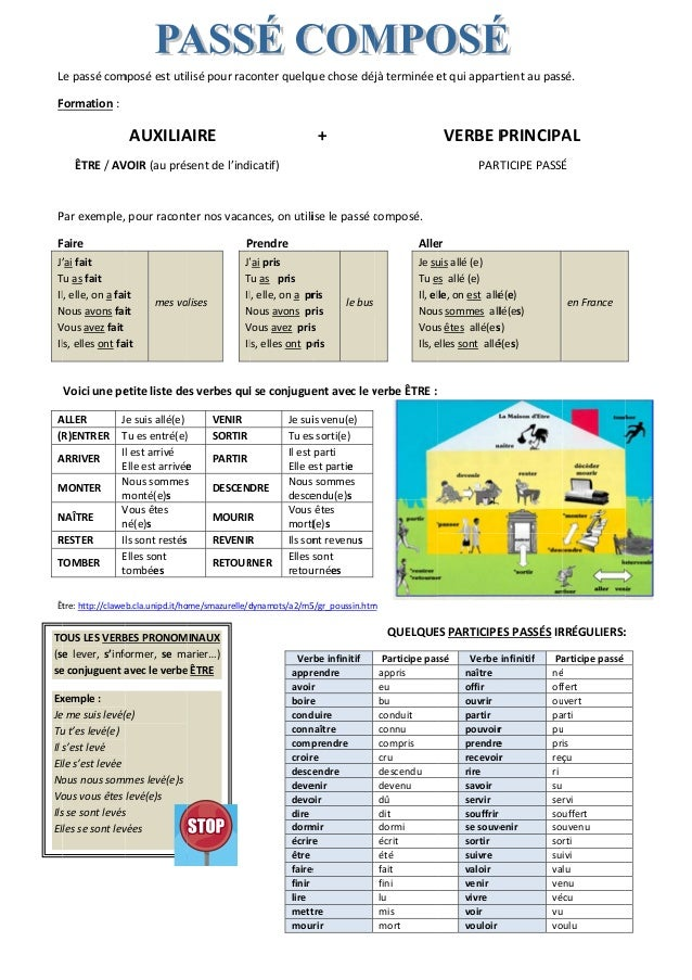 Explication Exercices Passe Compose