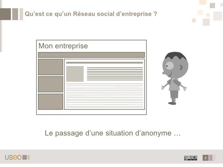 Qu'est ce qu'un Réseau social d'entreprise ? Mon entreprise Le passage d'une situation d'anonyme …