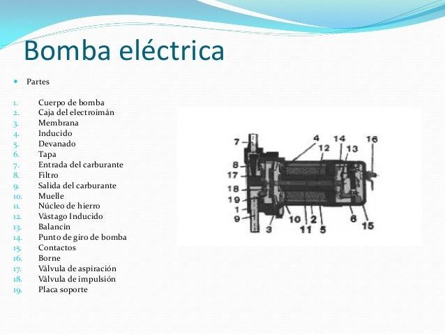 Explicativo bombas de alimentacion diesel - Bomba agua electrica ...