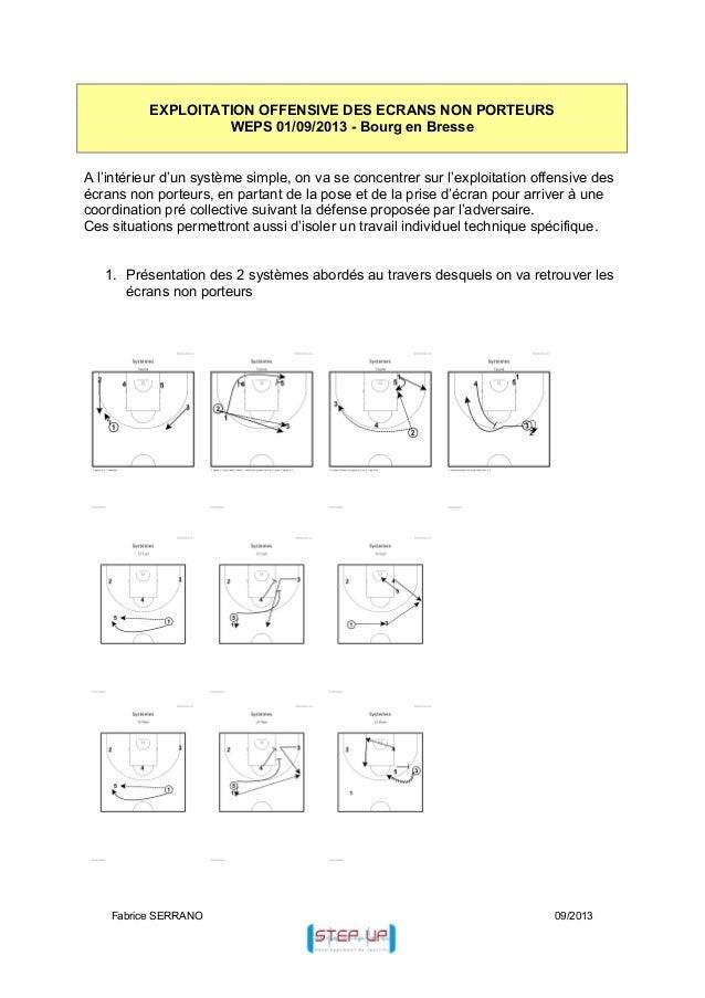 EXPLOITATION OFFENSIVE DES ECRANS NON PORTEURS WEPS 01/09/2013 - Bourg en Bresse A l'intérieur d'un système simple, on va ...