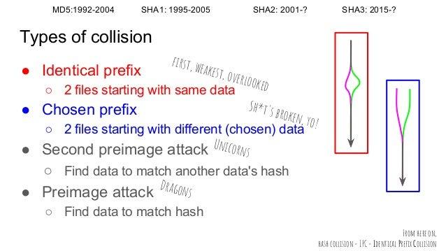 Preventing Bad Prefixes Attack - Mariagegironde