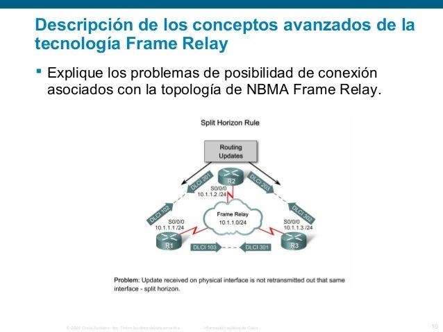 Descripción de los conceptos avanzados de la  tecnología Frame Relay   Explique los problemas de posibilidad de conexión ...