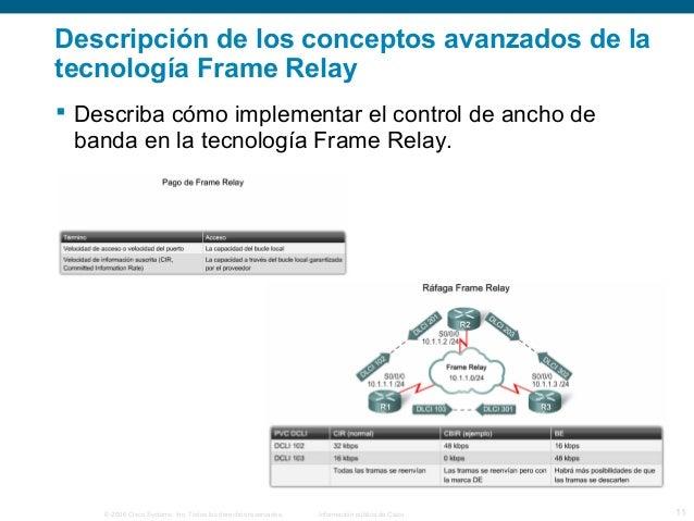 Descripción de los conceptos avanzados de la  tecnología Frame Relay   Describa cómo implementar el control de ancho de  ...